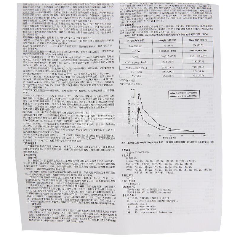 齐鲁/神度 他达拉非片 20mg*1片*1板