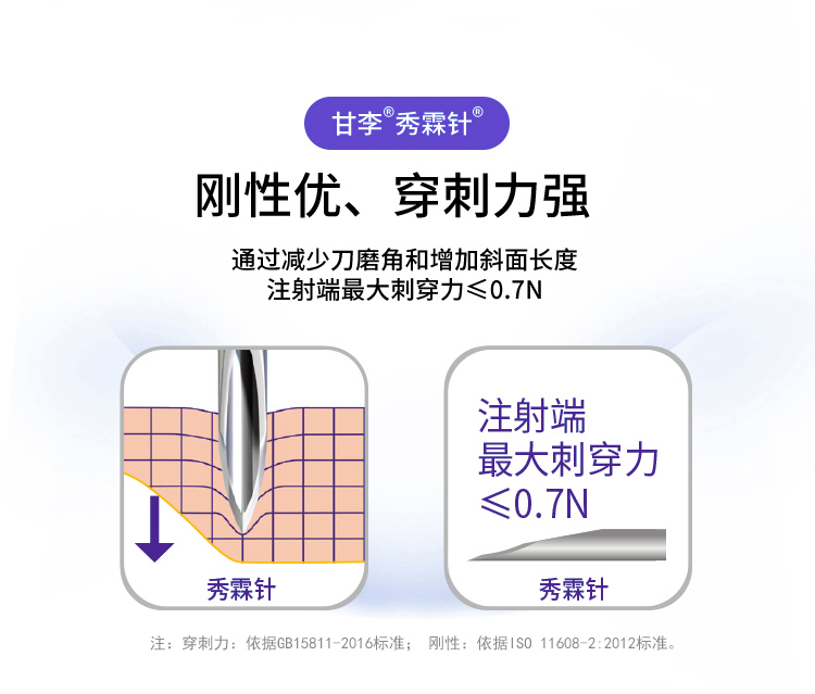 甘李秀霖针-8mm详情页-广审文号版_08.jpg
